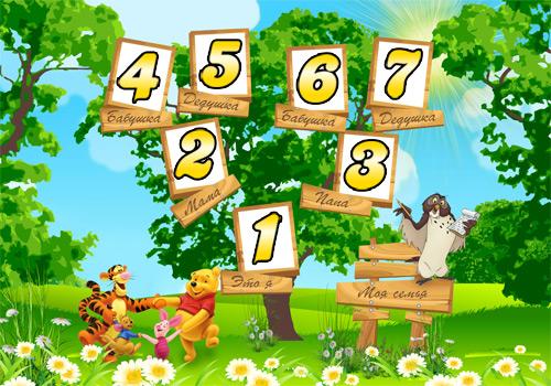 Цифры на пл. На плакате фотографии размещаются на дереве, что символизирует генеалогическое древо Вашей семьи.