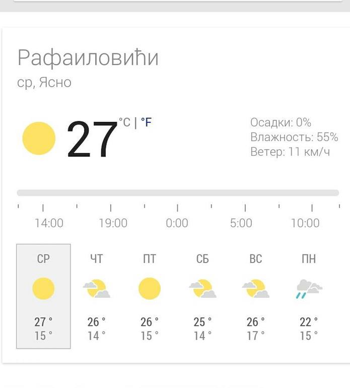 черногорские погоды и мандарины)