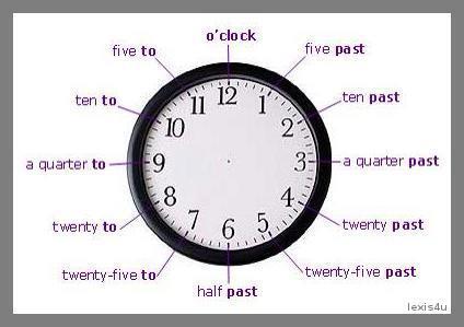 Как спросить и ответить который час?