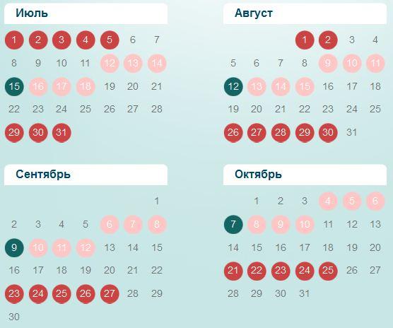 28 день цикла признаки беременности при 28