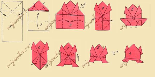 Оригами для детей - прыгающая лягушка + схема.