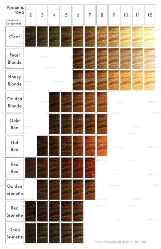 Прочешите волосы расческой