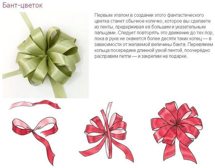 Бантики из лент для подарков своими руками