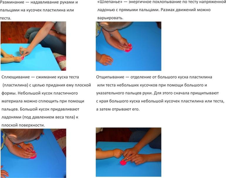 Занятия по лепке для детей от 1 года до 3 лет