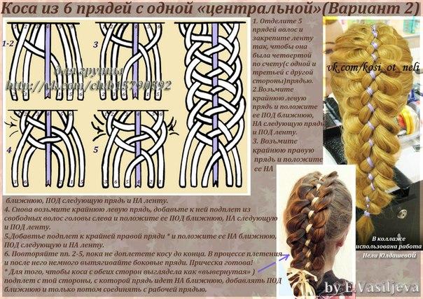 Плетение пошаговая инструкция