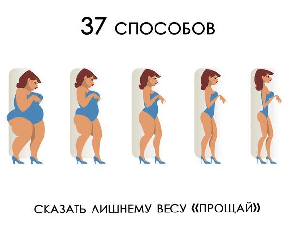 Способ Постепенно Похудеть.